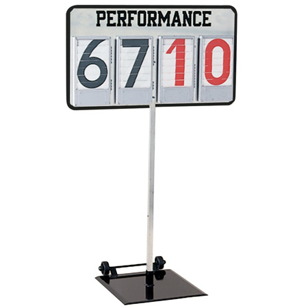 5 Digit Performance Indicator